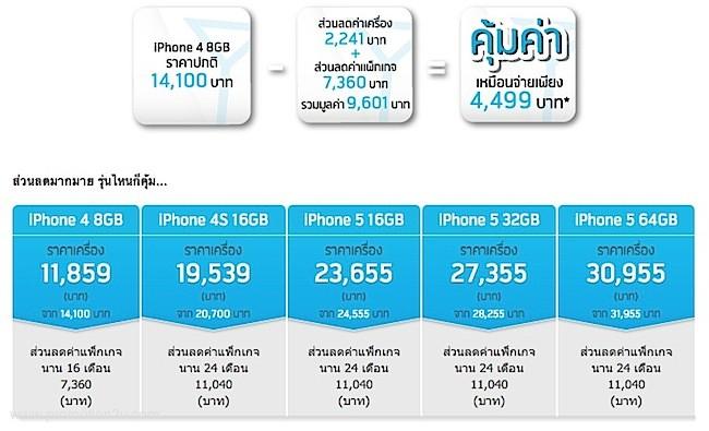 รายละเอียดราคา iPhone ทุกรุ่นที่ร่วมรายการ Dtac ฉลองเครือข่ายใหม่