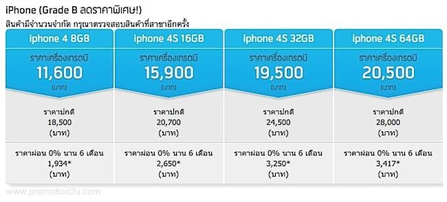 ราคา Dtac iPhone 4 และ iPhone 4S Grade B