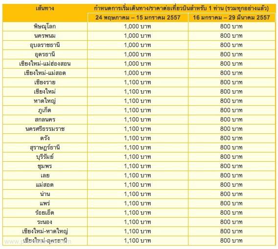 ตารางราคาโปรโมชั่นนกแอร์ คุ้มข้ามปี บินทั่วไทย 800.- (พค.56)