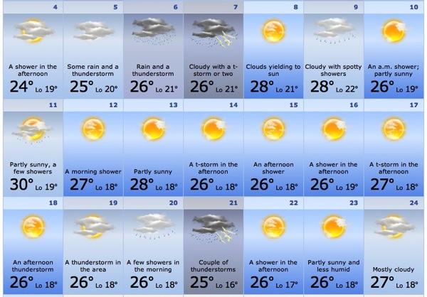 osaka weather august 2013