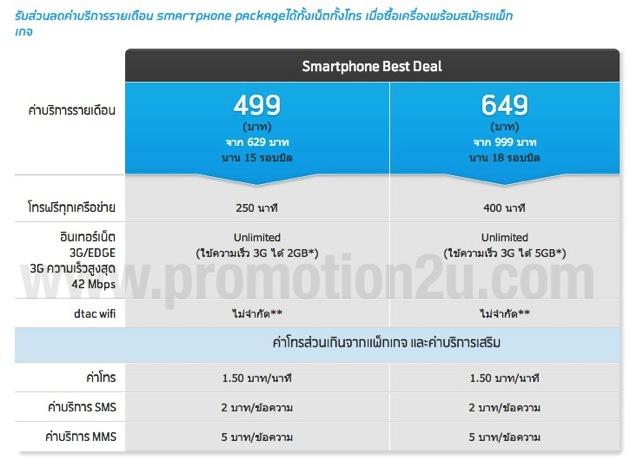 รายละเอียดแพ็คเกจ Smartphone Best Deal