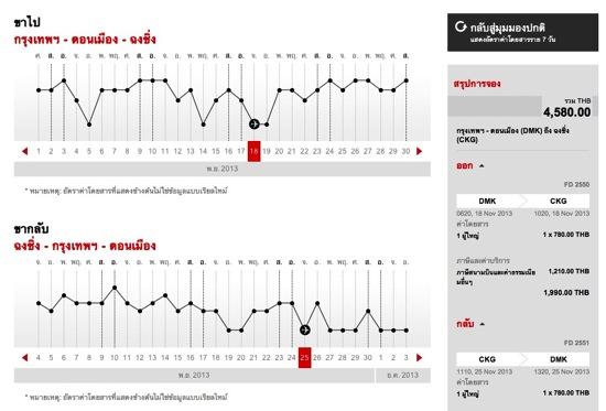 Promotion Airasia 2013 Winter Plans Enjoy Low fares chongching