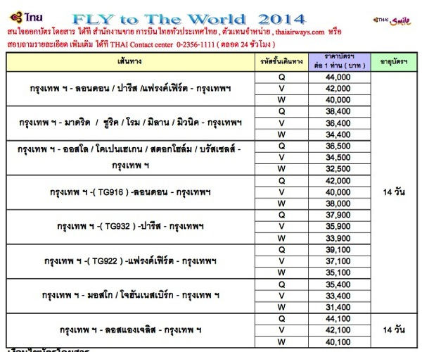 Promotion Thai Airways Fly to The World 2014 Price Table P3