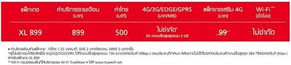 TruemoveH XL899 Package