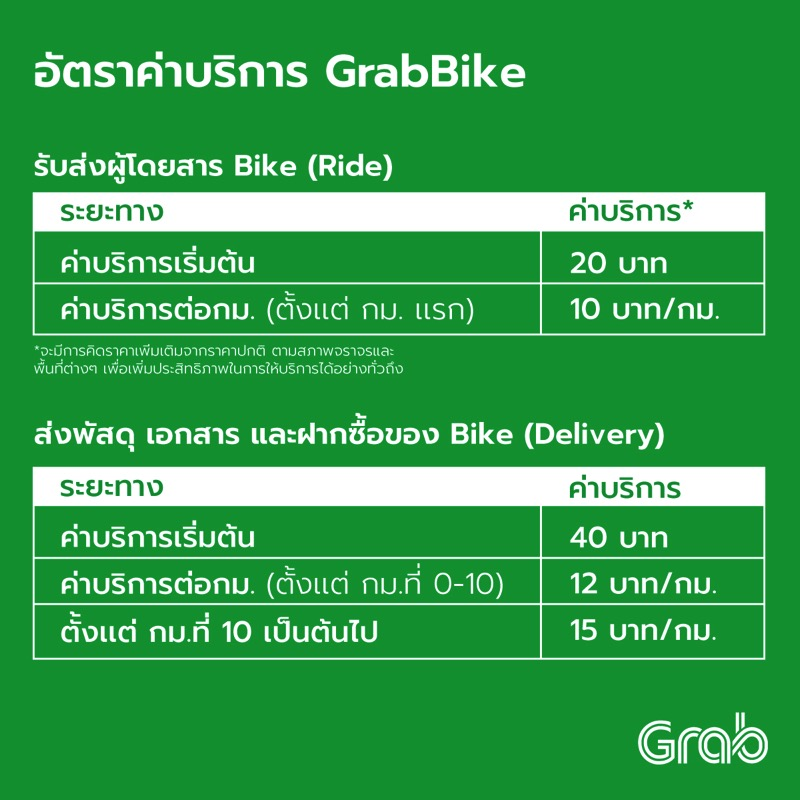 "GrabBike Promotion Discount 50฿ & New Service ""GrabDelivery"