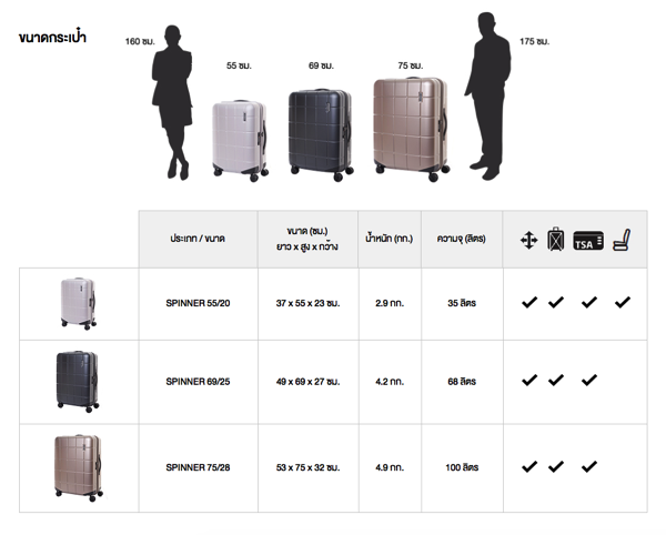 Promotion Samsonite PRE-ORDER : TRADE-IN 2016 TILEUM Dimension Description