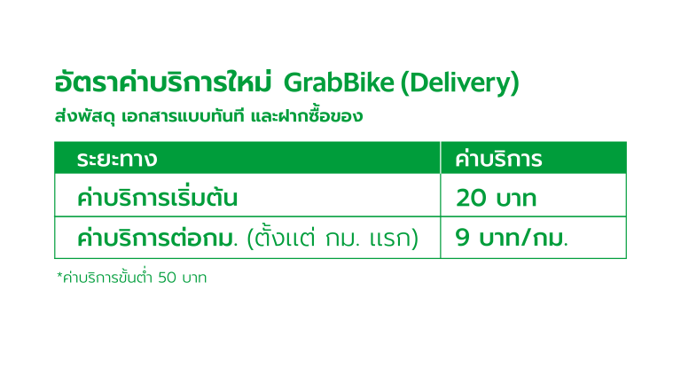 Promotion GrabBike Price Down New Fare TableP2