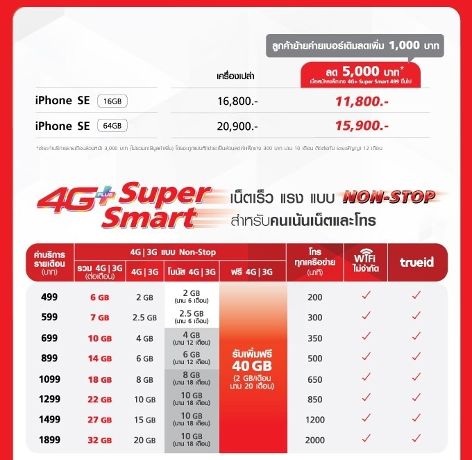 Promotion TrueMove H iPhone SE Special Discount up to 6,000Baht P03