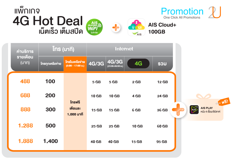 promotion-ais-pre-paid-to-post-paid-get-special-discount 4G Hot Deal