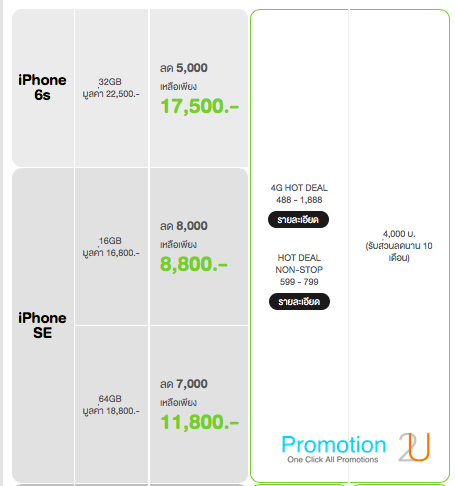 Promotion AIS Step Up iPhone Special Price iPhone6s
