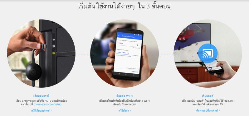 Promotion AIS Google Chromecast Only 1490 P5