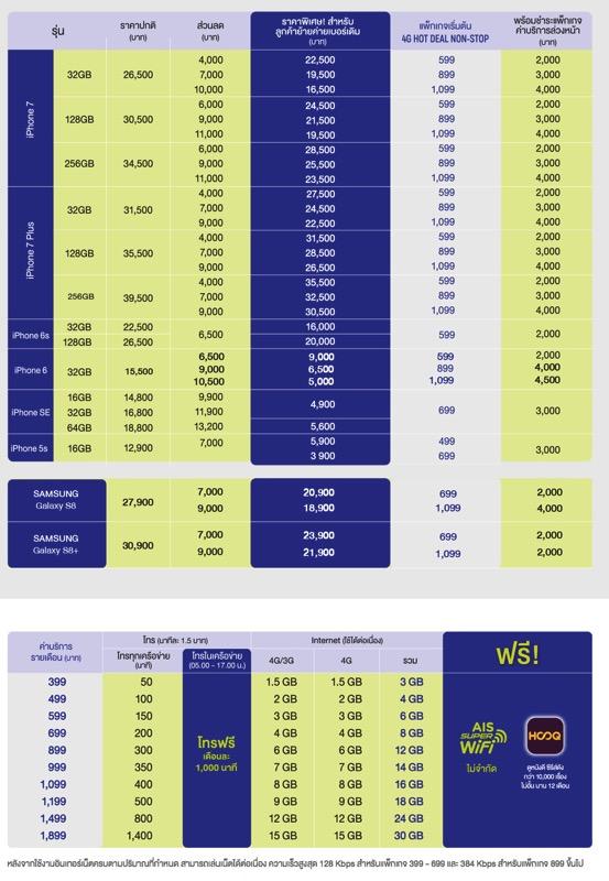 Promotion AIS Move to AIS Get Special 4 Super Save Package P013