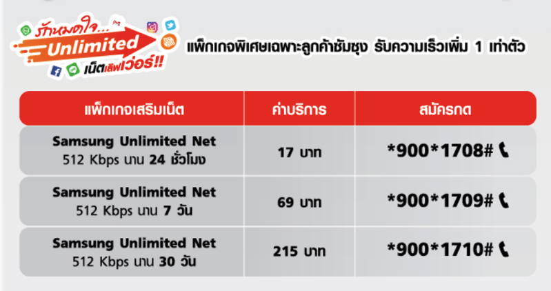 Promotion TrueMove H PrePaid and Samsung Get Free Net and Call P02