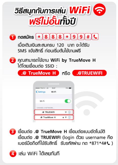 Promotion TrueMove H Prepaid Get Free WiFi by TrueMove H Unlimit P02