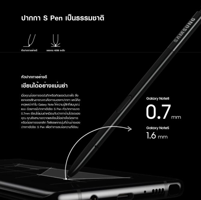 Promotion TrueMove H Pre Booking Samsung Galaxy Note 8 Stylus