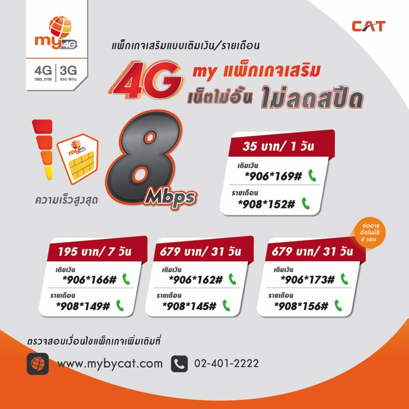 Promotion mybycat package 4g unlimit 8mbps FULL