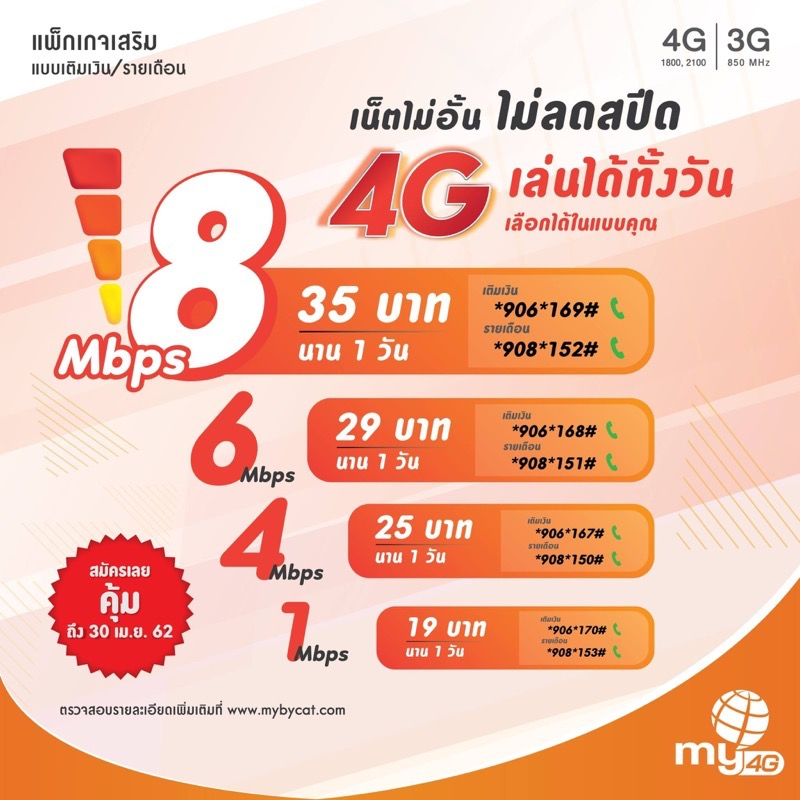 Promotion my4g unlimit package FULL