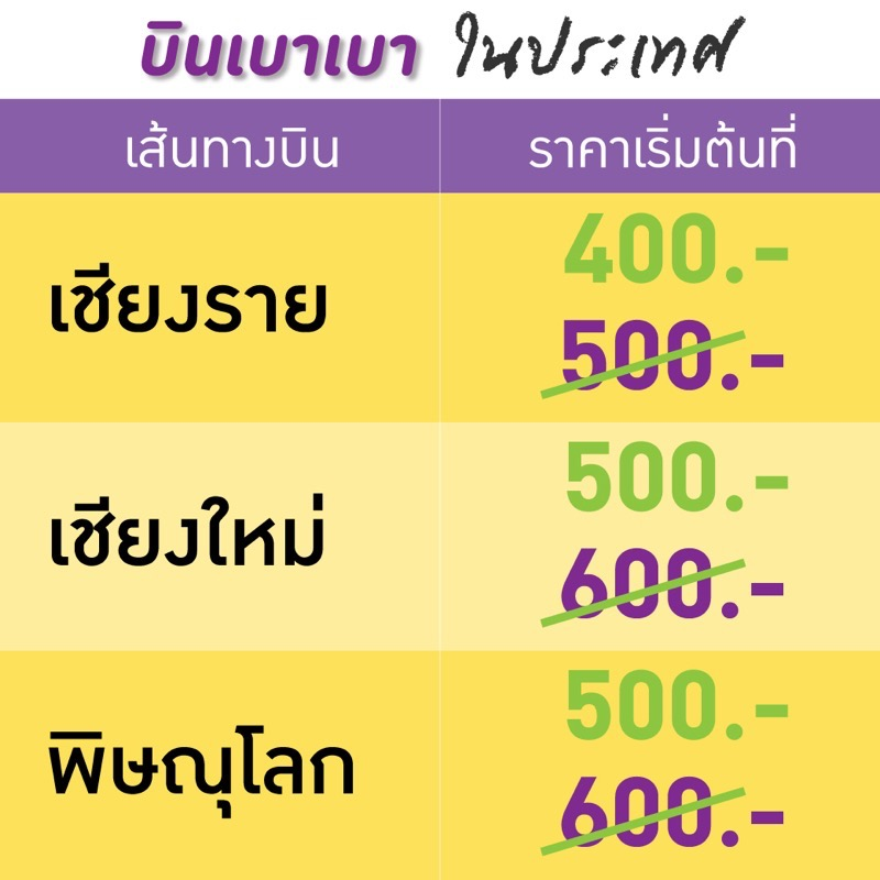 Promotion nokair thunder bird sale 2019 fly started 400 P02