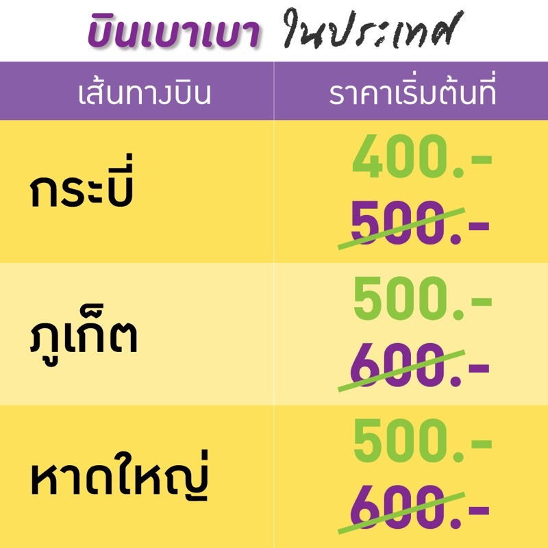 Promotion nokair thunder bird sale 2019 fly started 400 P03