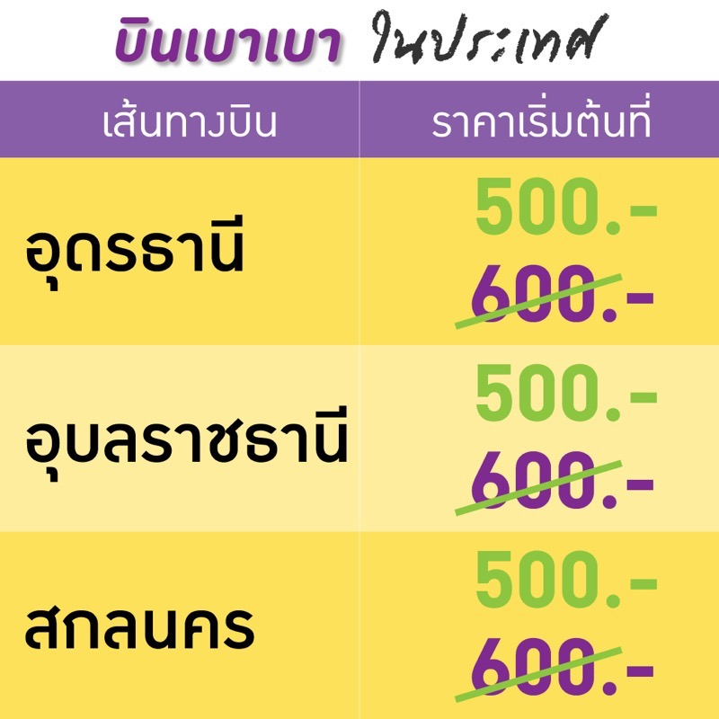 Promotion nokair thunder bird sale 2019 fly started 400 P04