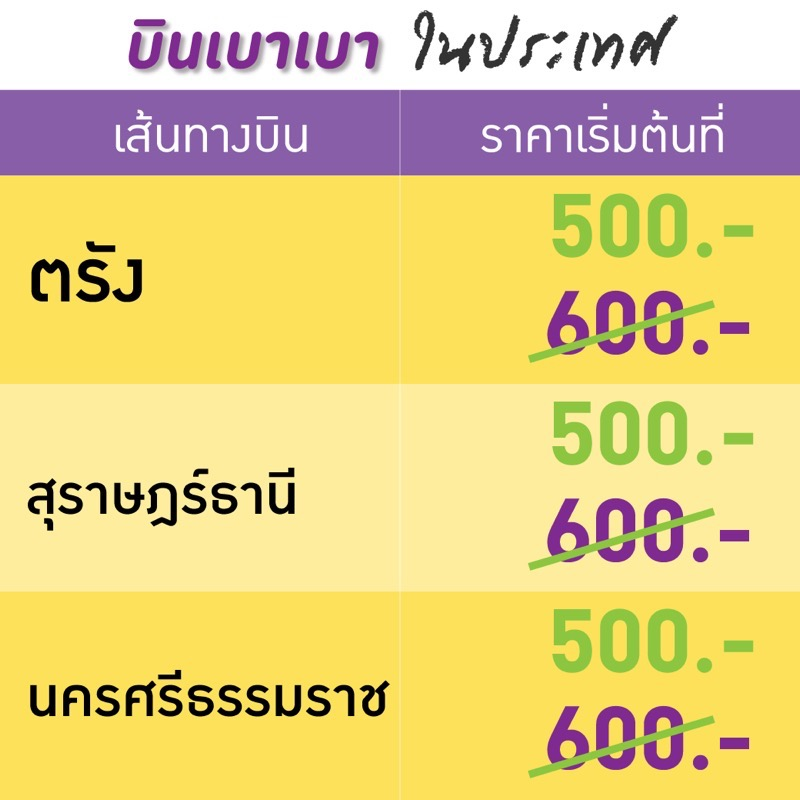 Promotion nokair thunder bird sale 2019 fly started 400 P05