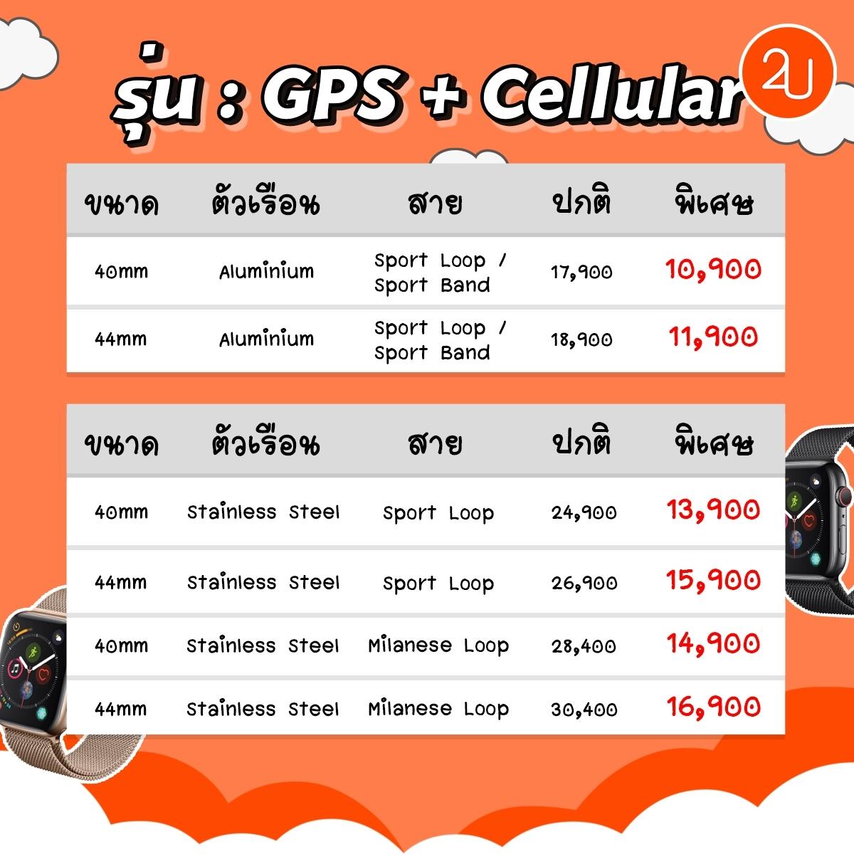 Apple Watch Series 4 start 9900 Bath