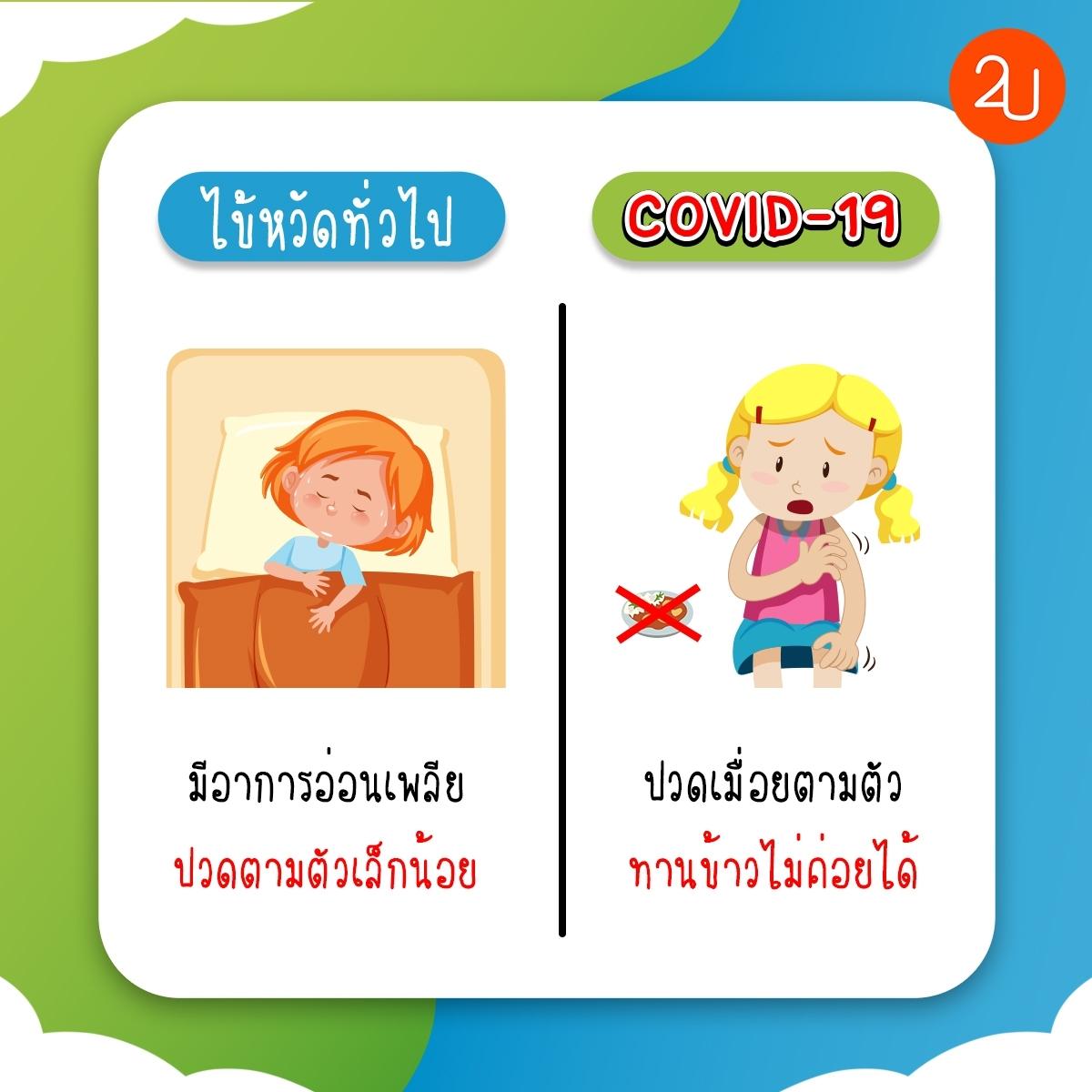 COVID19 OR FLU