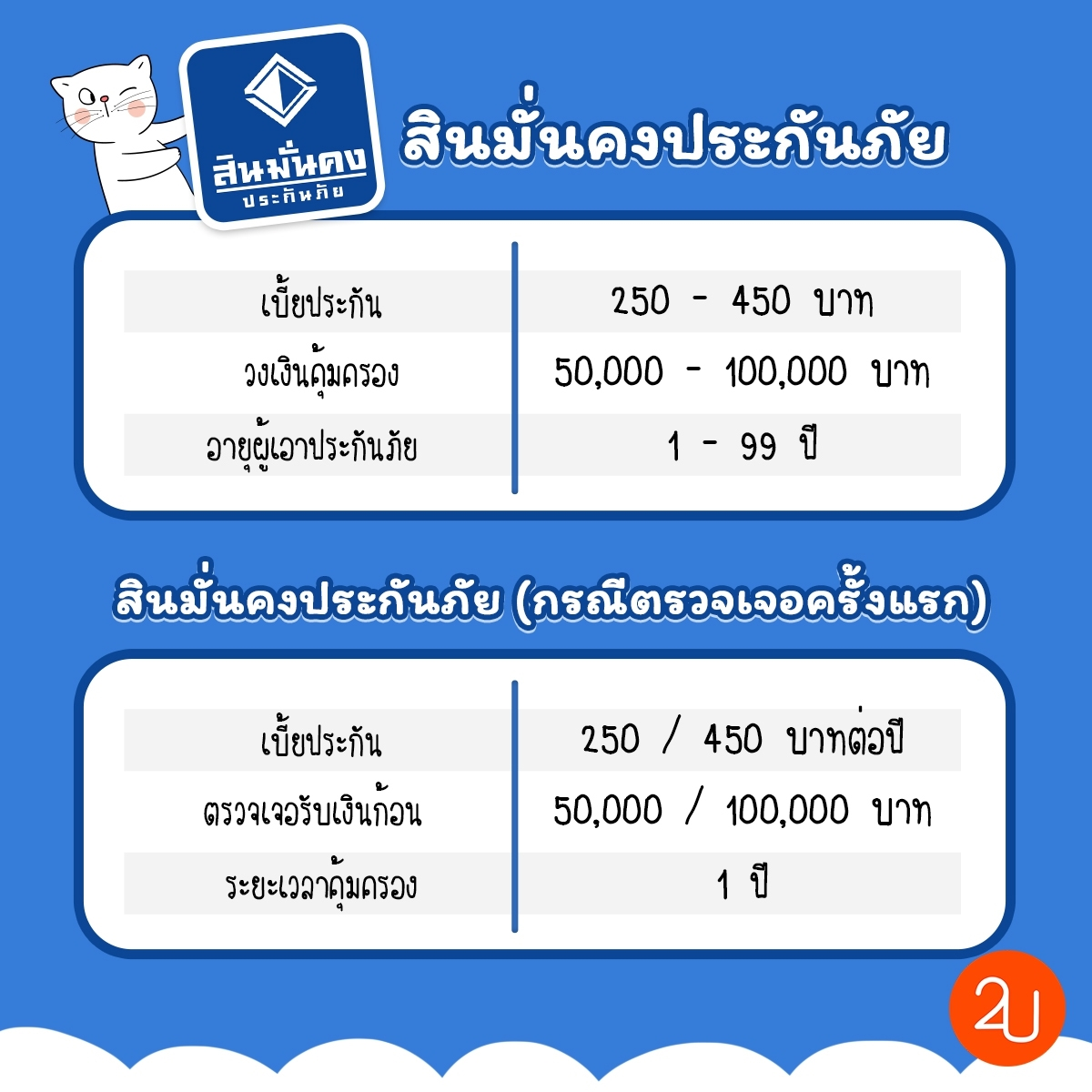 Syn Mun Kong Insurance